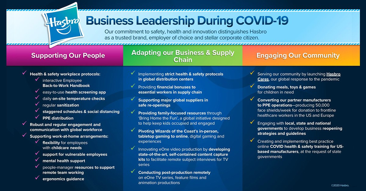 Business Leadership During Covid-19