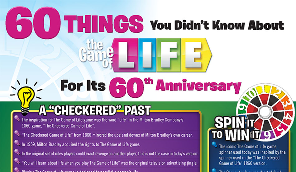 The Game of Life Facts and Fun -  Celebrating 60 Years