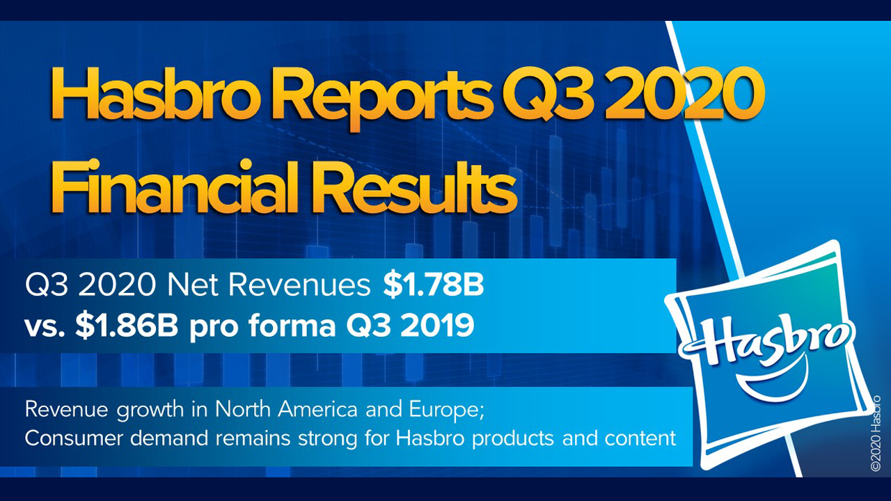 Hasbro Reports Third Quarter2020 Financial Results