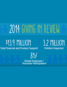 2014 Corporate Philanthropy Update