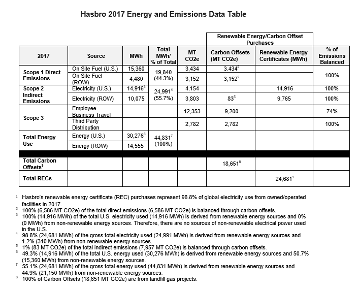 energy and emissions img