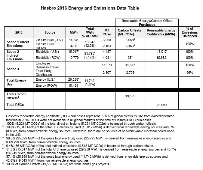 2016 datatable img
